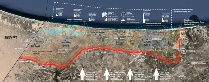 Mapping the Gaza Strip